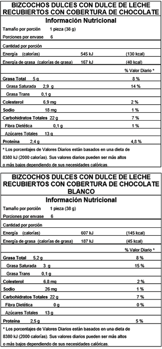 Havannets-mixto-chocholate-12unidades